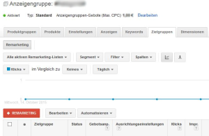 So werden die Remarketing Lists (RLSA) in Shoppingkampagnen auf der Ebene der Adgroup implementiert