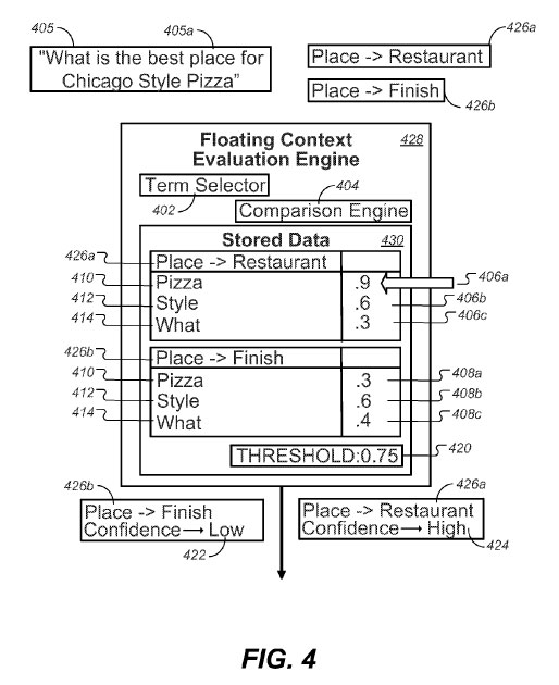 Google-Hummingbird-Patent-Abb4