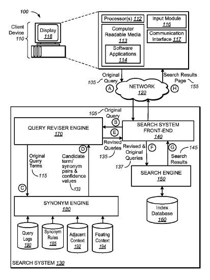 Google-Hummingbird-Patent