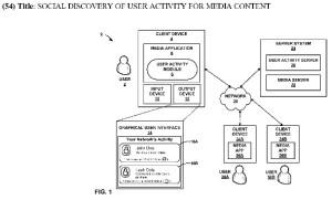 Google-Patent-Nutzerverhalten