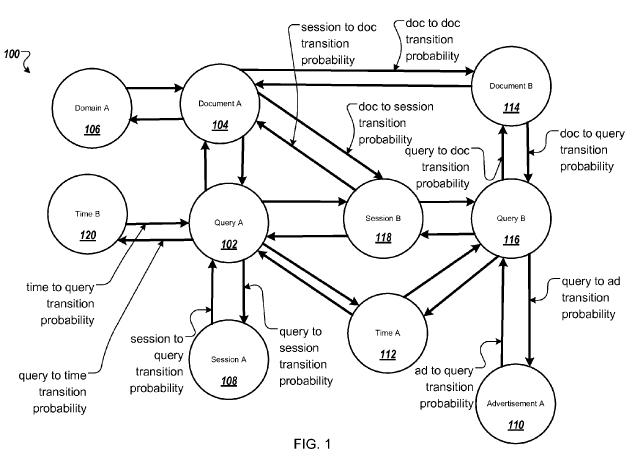 Patent-Search-Entities-Fig1