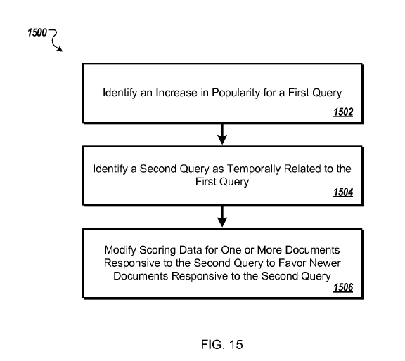 Patent-Search-Entities-Fig15
