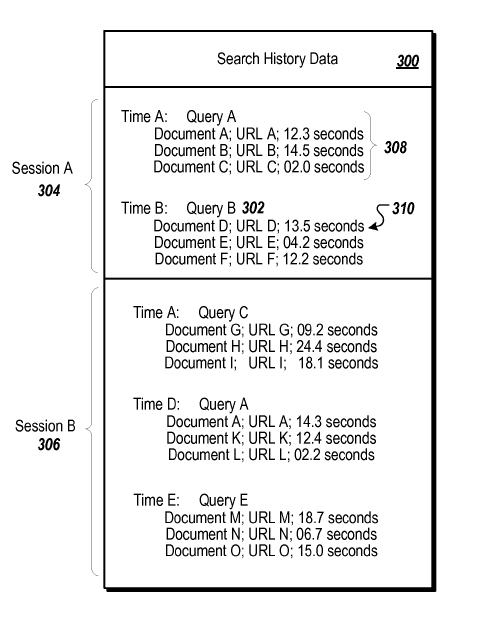 Patent-Search-Entities-Fig3