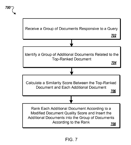 Patent-Search-Entities-Fig7