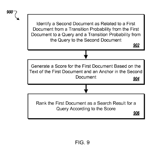Patent-Search-Entities-Fig9