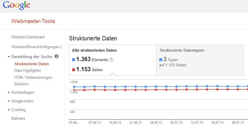 Strukturierte Daten in Webmastertools