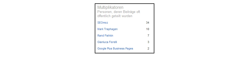 Google-Ripples-Multiplikatoren1