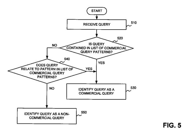 Patent-Fig5