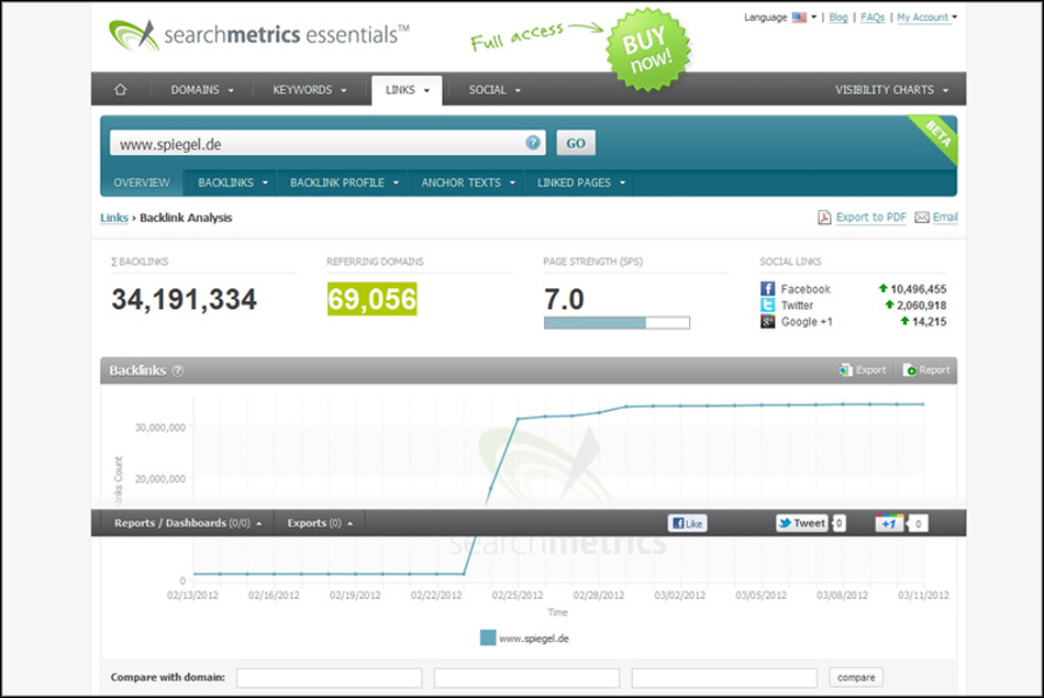 Searchmetrics-Essentials1