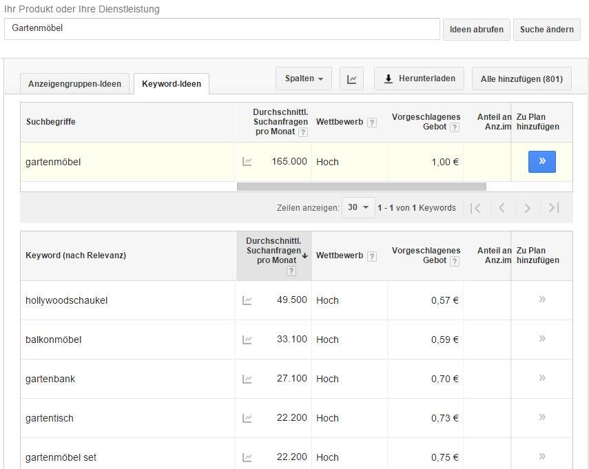 Screenshot – Keywords-Ideen für ein Produkt oder eine Dienstleistung nach Suchvolumen sortiert