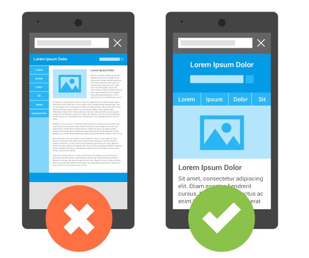 Responsive Design - Die Darstellung der Webseite passt sich an die Bildschirmgröße an