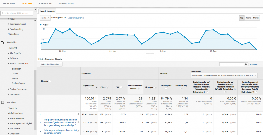 Google Analytics - Search Console Daten