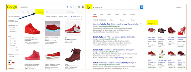 Abb. 3 Google Shopping Reiter Bing Shopping
