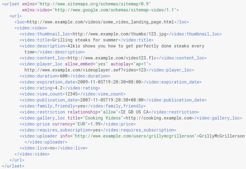 Abb.1 Beispiel einer URL, die ein Video, mit allen Tag, die Google, benutzt