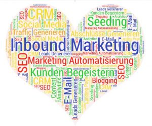Inbound Marketing Wordle