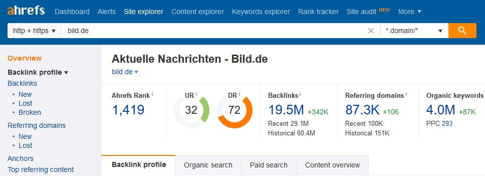 Ahrefs Tool für SEO mit Domain Rating
