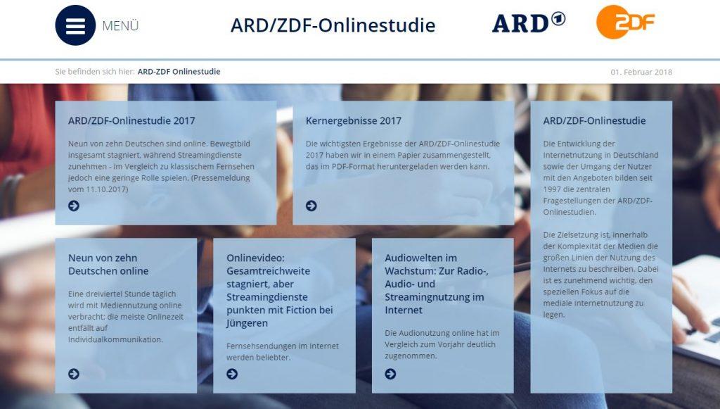 ARD/ZDF Online Studie