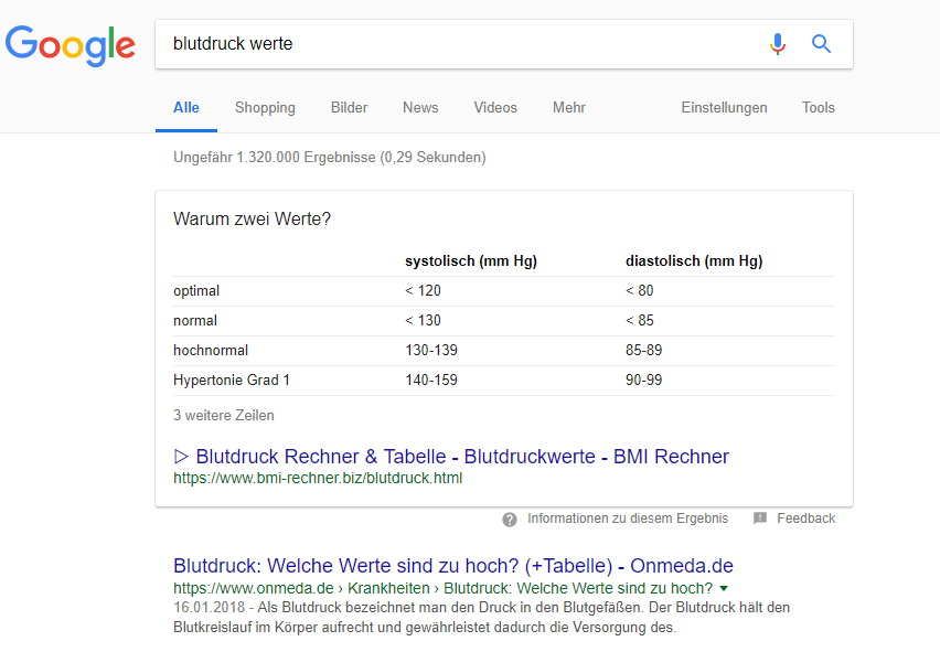 Featured Snippets Tabelle