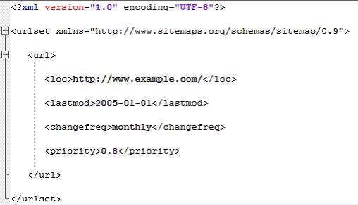 Code Darstellung Einer XML Sitemap Fur Eine URL
