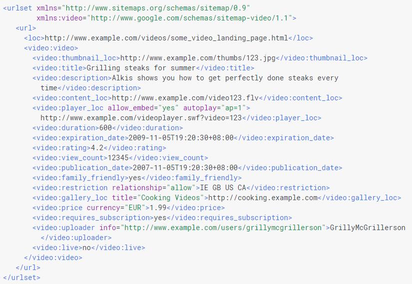 Code-Ausschnitt einer Video Sitemap