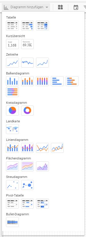 Hinzufügen von Diagrammen im Data Studio